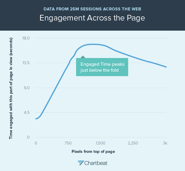 engaged-time-scroll